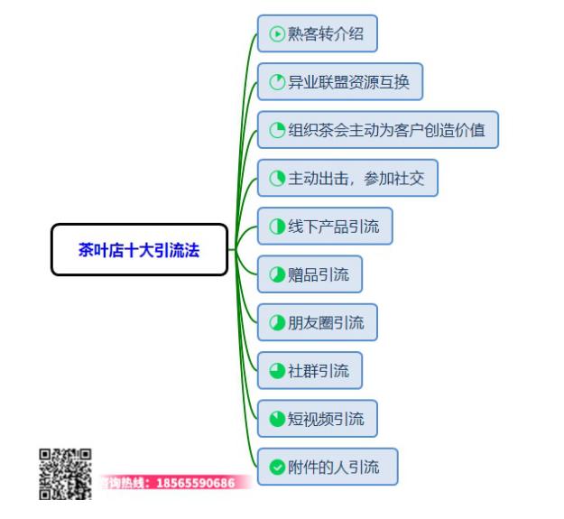 东方茶界商学院行业前景与市场分析