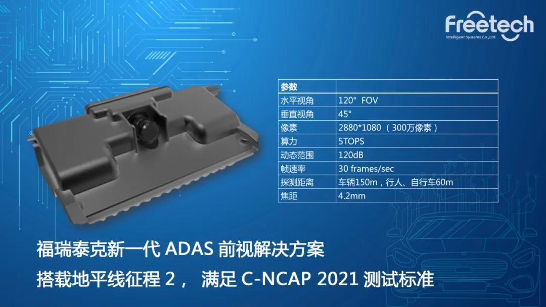 """福瑞泰克联手地平线发布新一代ADAS解决方案 智能驾驶""""国潮来袭"""""""
