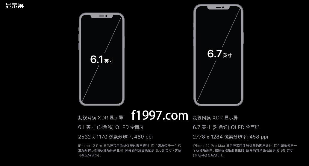 苹果iPhone12系列手机快速看懂4种规格整理