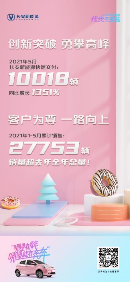 奔奔E-Star国民版+甜甜圈飒美联动,以高能姿态与五色青年同频共振