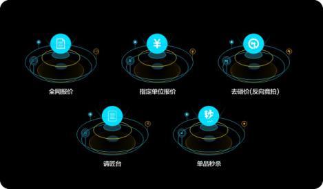 管掌柜平台采购管道无忧虑,杭州管道交易新改变
