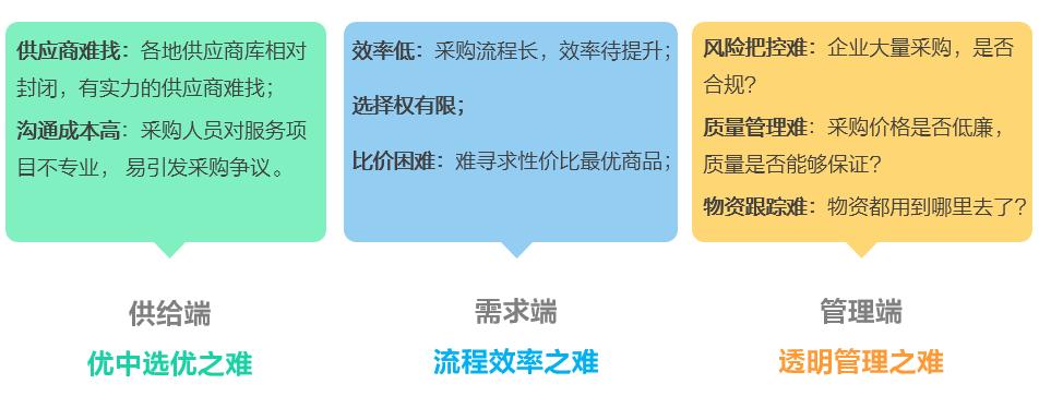 """企业消费新升级,""""互联网+采购""""新飞跃——浩鲸科技助力中国电信采购供应链数智化转型"""