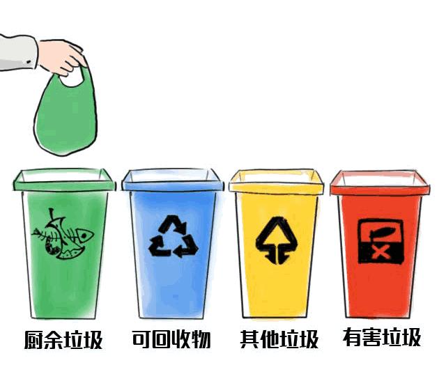 互联网之都新型资源回收模式如何推进垃圾分类,回收,找每日一收