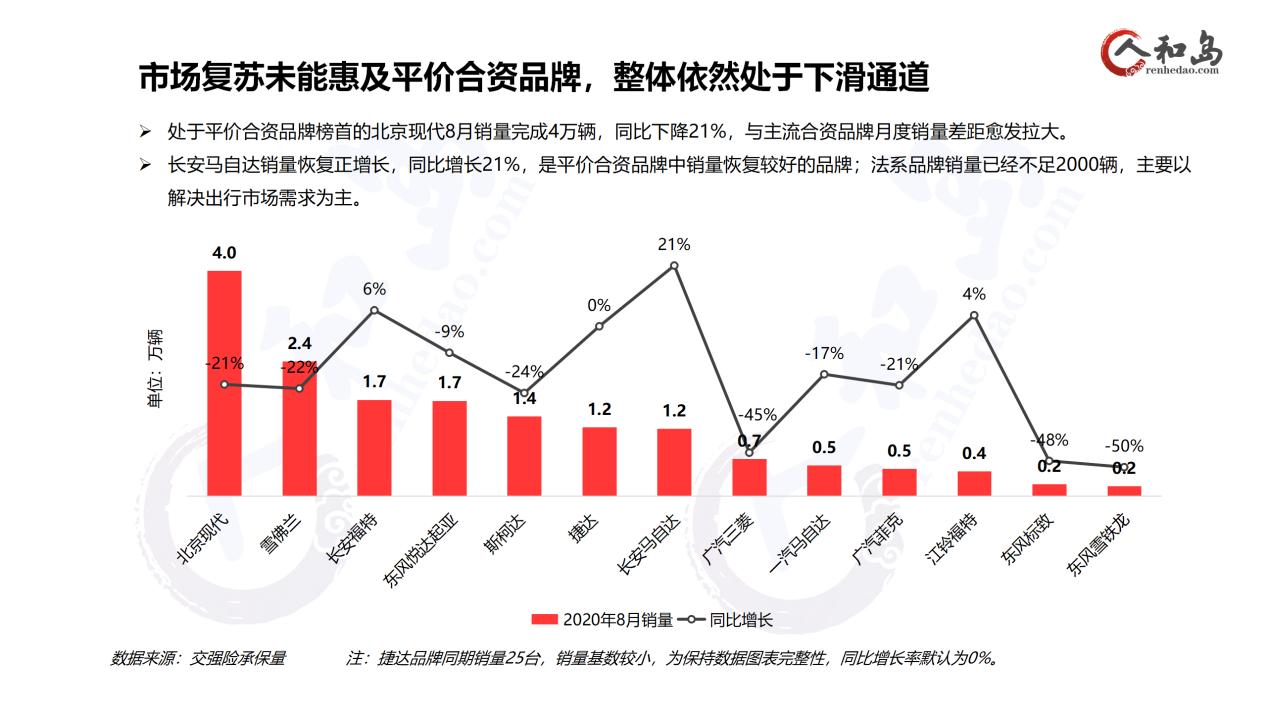 2020年8月销量分析——水立方_09