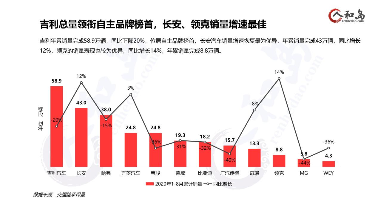 2020年8月销量分析——水立方_12