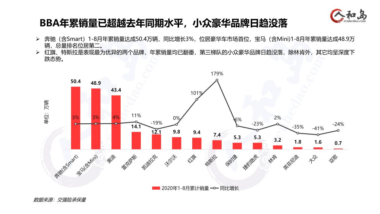 2020年8月销量分析——水立方_06