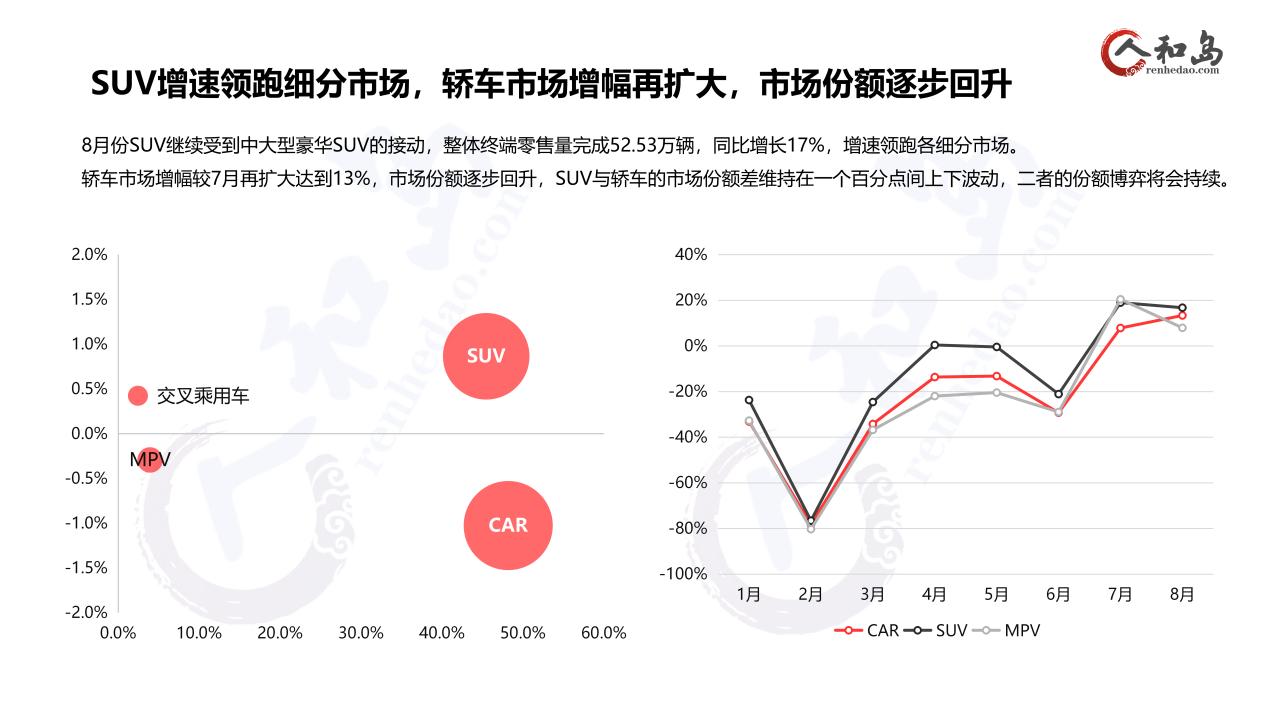 2020年8月销量分析——水立方_03