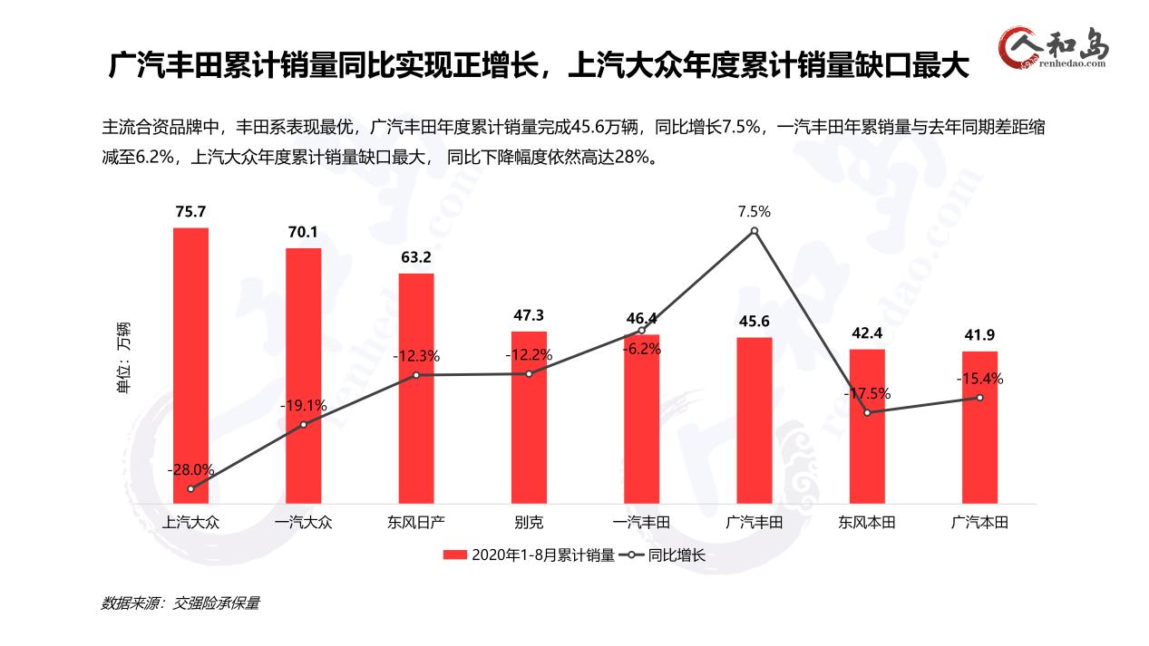 2020年8月销量分析——水立方_08