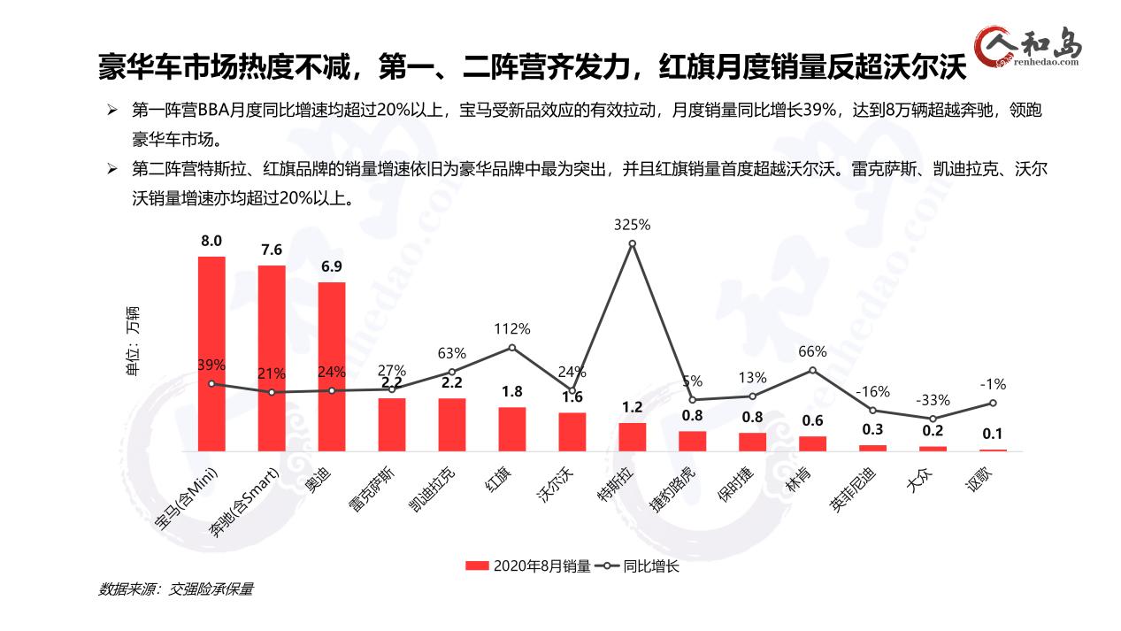 2020年8月销量分析——水立方_05
