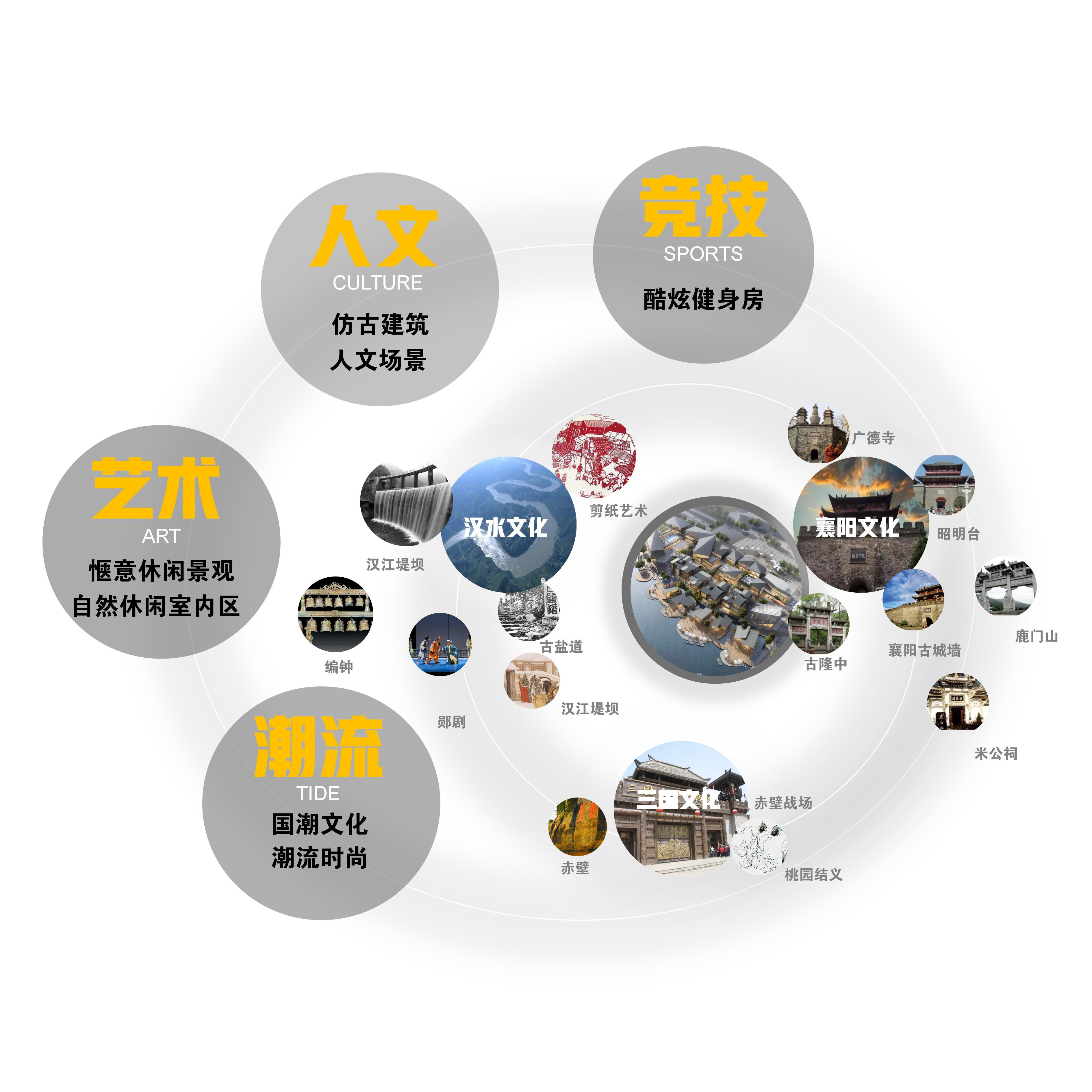 D:DADA工作叶燕玲工作资料国人在线运营报告20209月份9月软文插图项目业态 (3).jpg业态 (3)