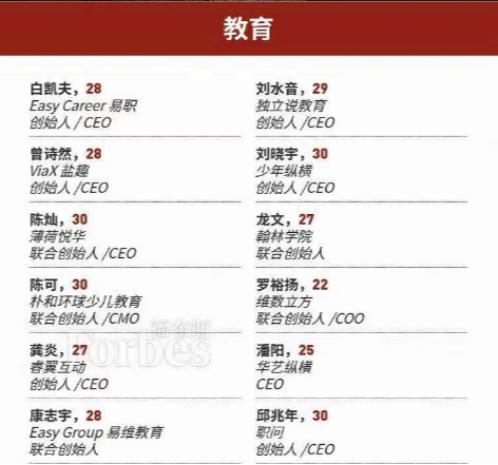 职问创始人兼CEO邱兆年入选福布斯中国