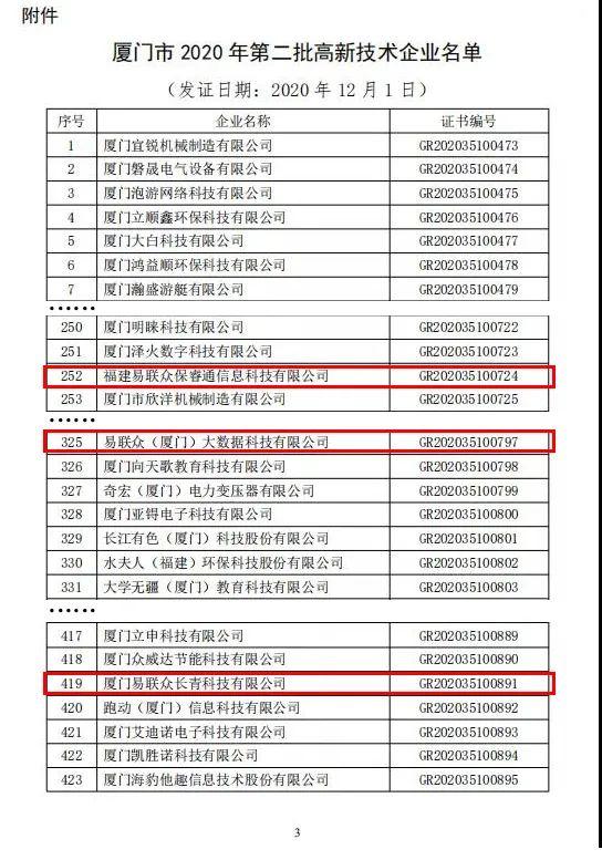 """喜讯!易联众旗下多家公司入选""""2020国家高新技术企业"""""""