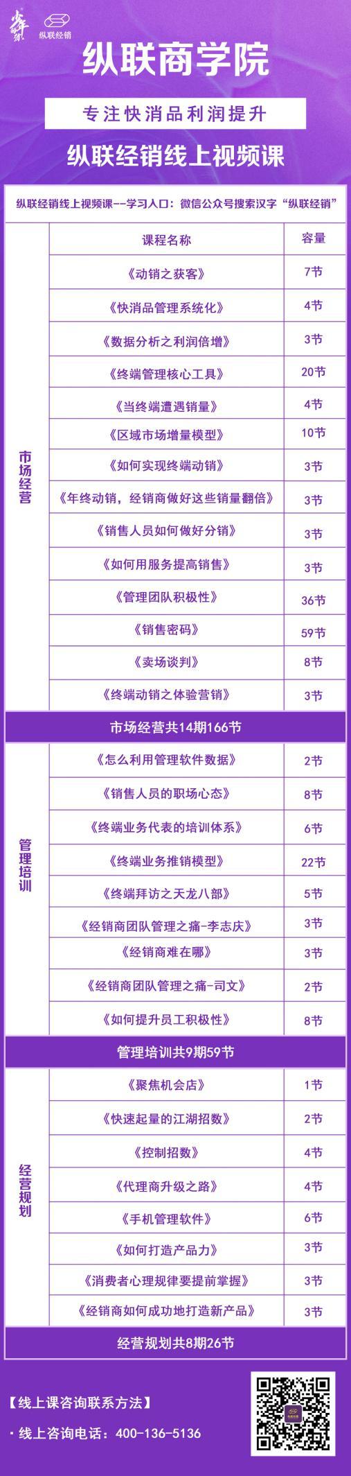 课程表 (1)