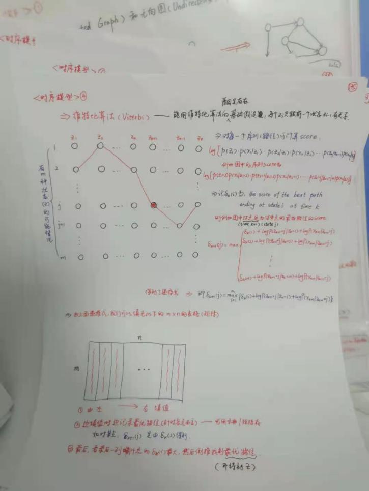http://www.reviewcode.cn/qukuailian/193202.html