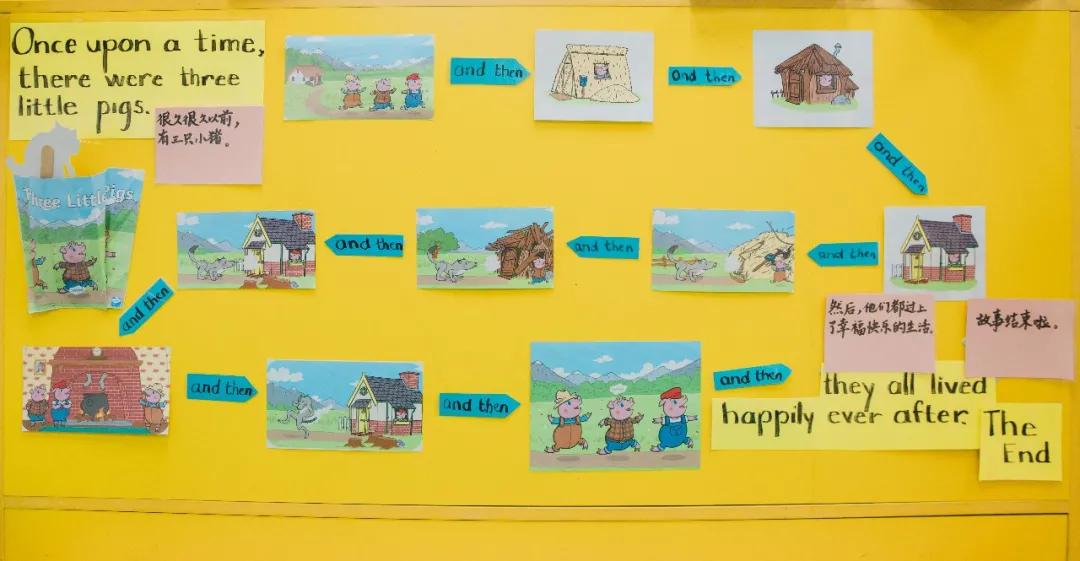 走进惠灵顿天津双语幼儿园课堂——童话故事的教与学