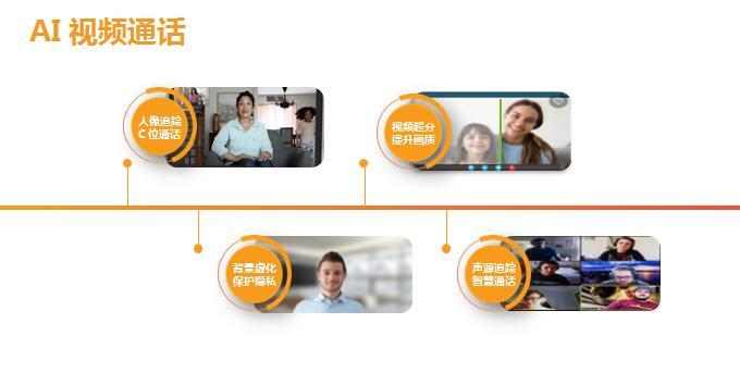 AI-视频通话.jpg