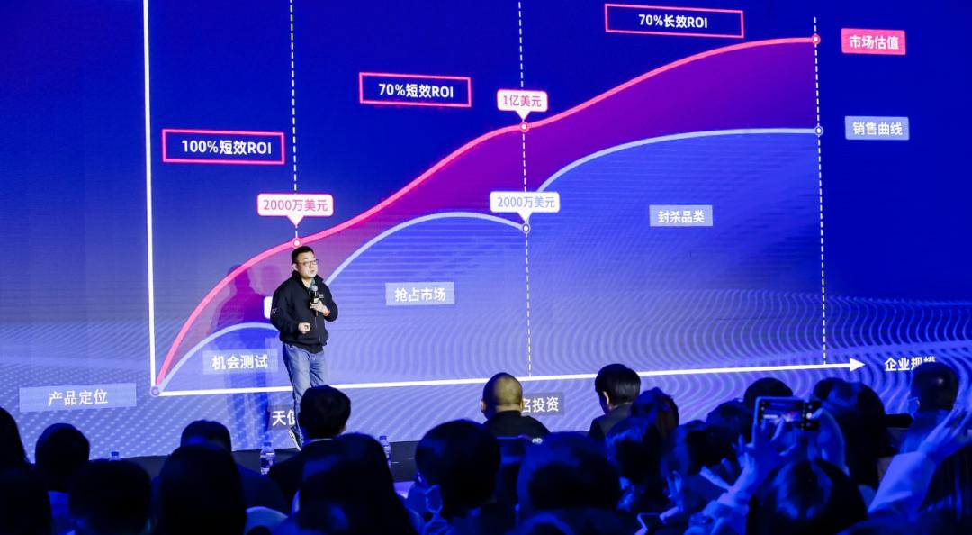 微播易风向大会:洞悉2021新消费趋势风向