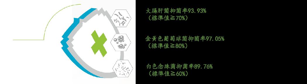 儿童科学除菌安心之选 ——巴拉巴拉抗菌T恤