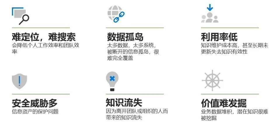 "《CADE材料研习社走进设计院首站! 微软助力建筑师数字时代新""玩""法》"