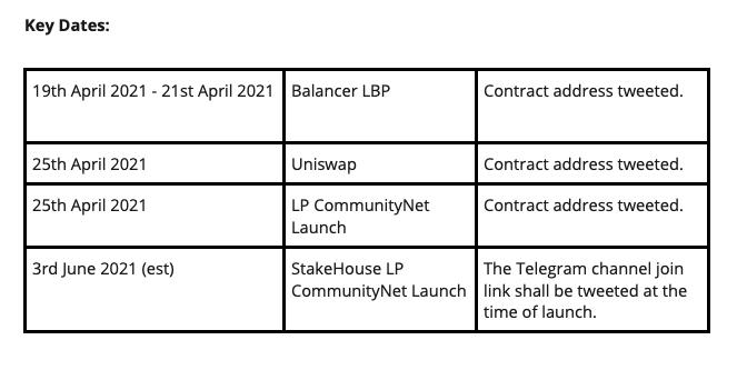 BlockSwap 社区测试网LBP公告