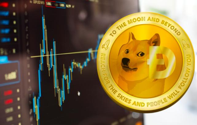 狗狗币被Coinbase Pro选中,利好狗狗币?狗币将迎来再一次暴涨?