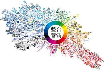 腾啸网络,助力企业品牌发展之路,让品牌营销如虎添翼