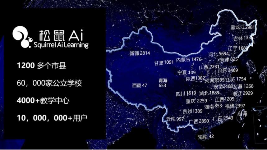 紧抓机遇,与松鼠Ai教育AI SaaS系统共同发展为教育事业添色彩