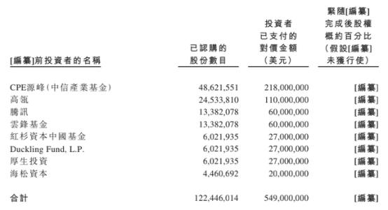 卫龙IPO完成,市场青睐明显!