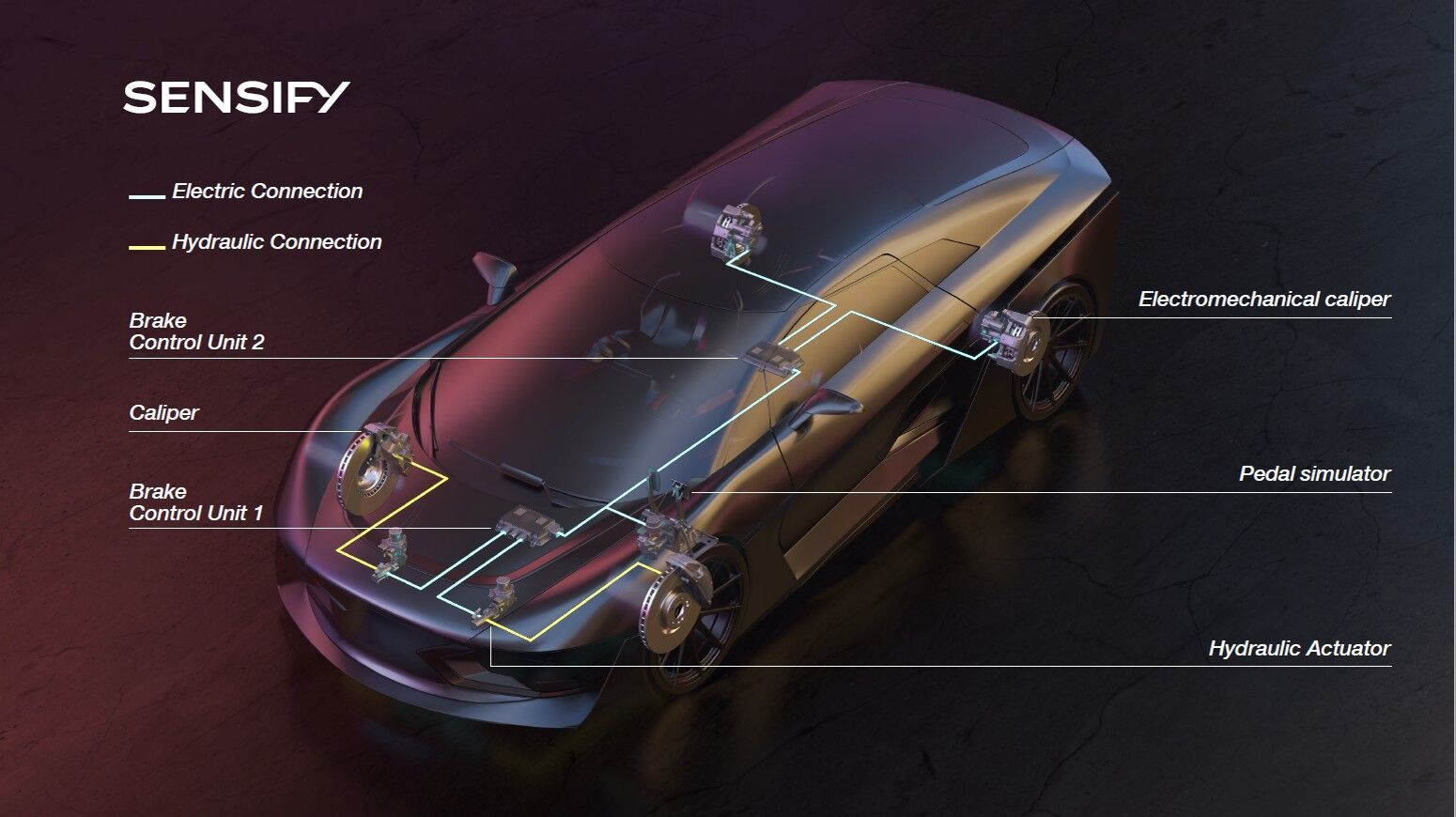 布雷博全新智能制动系统SENSIFY重磅发布